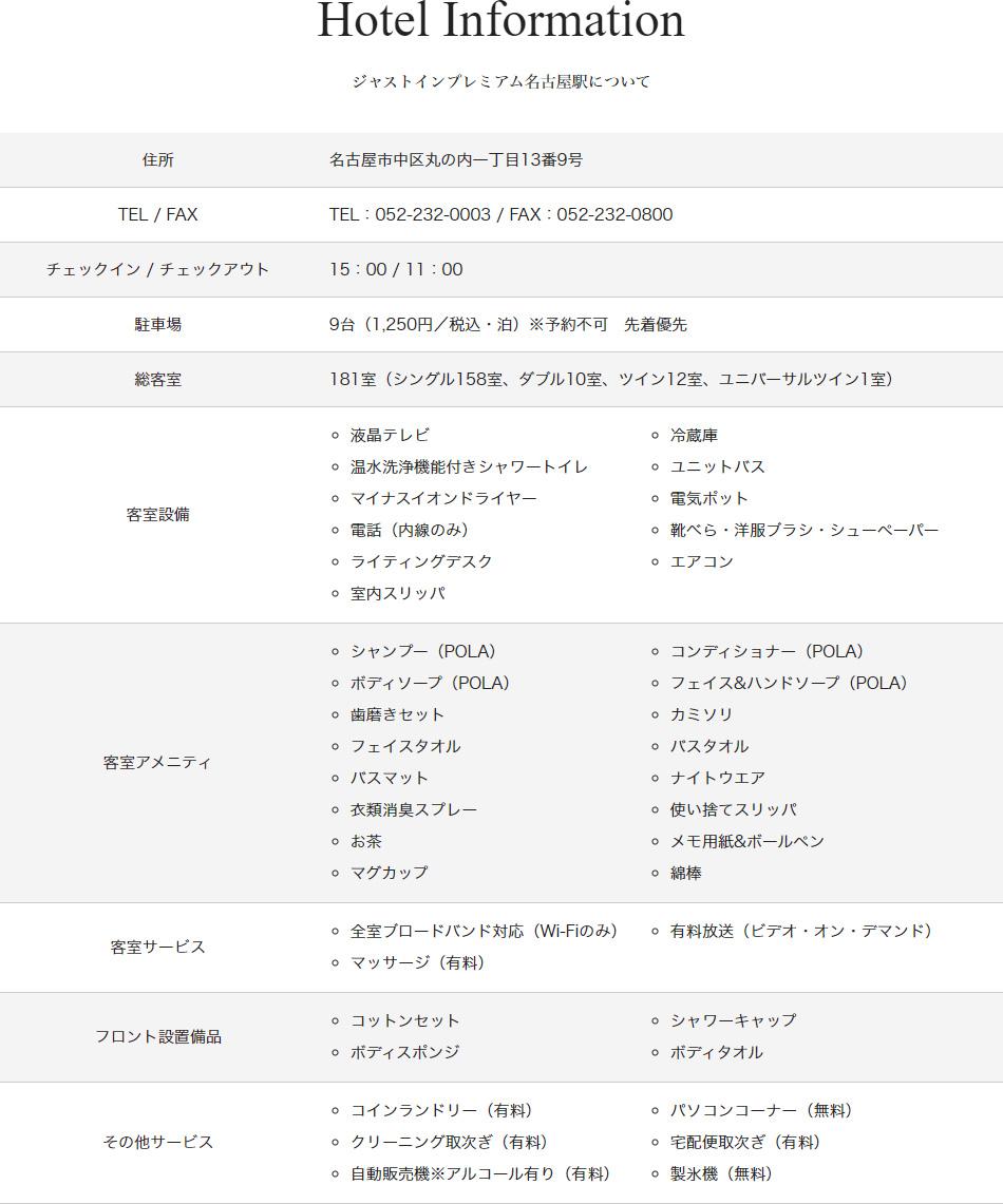 ジャストインプレミアム名古屋駅について